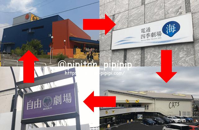 劇団四季 東京 劇場 はしご マチソワ